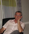 philippe 61 ans Limoges France